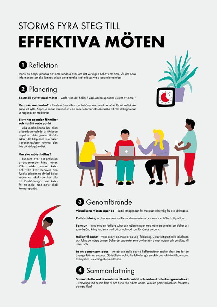 Bild på guiden för effektiva möten